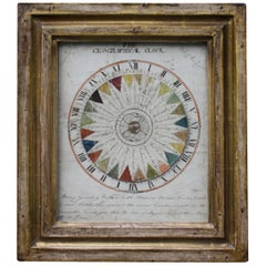 18th Century circa 1730 Watercolor Volvelle the Geographical Clock Gilt Frame