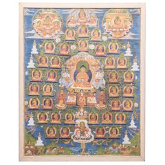 Late 19th Century Tibetan Thangka with Seated Sakyamuni