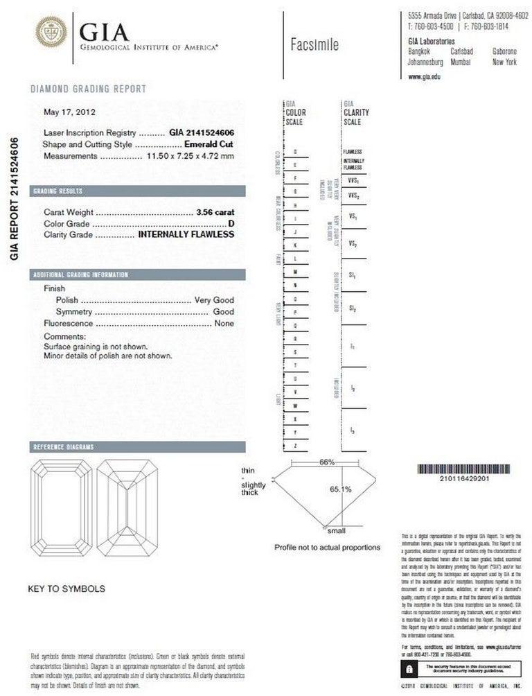 Women's 3.56 Carat D IF Emerald Cut Diamond Ring, GIA Certified For Sale