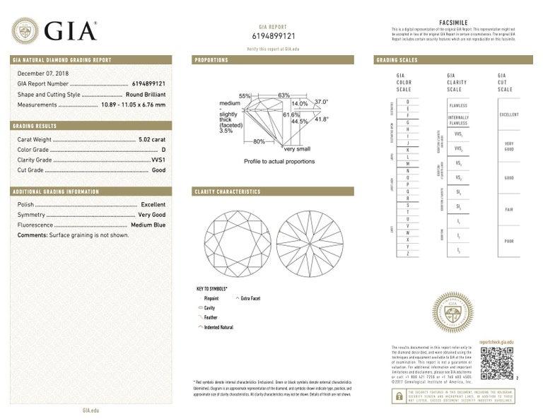 5.02 Carat D-VVS1, GIA, Diamond Solitaire Ring For Sale 3
