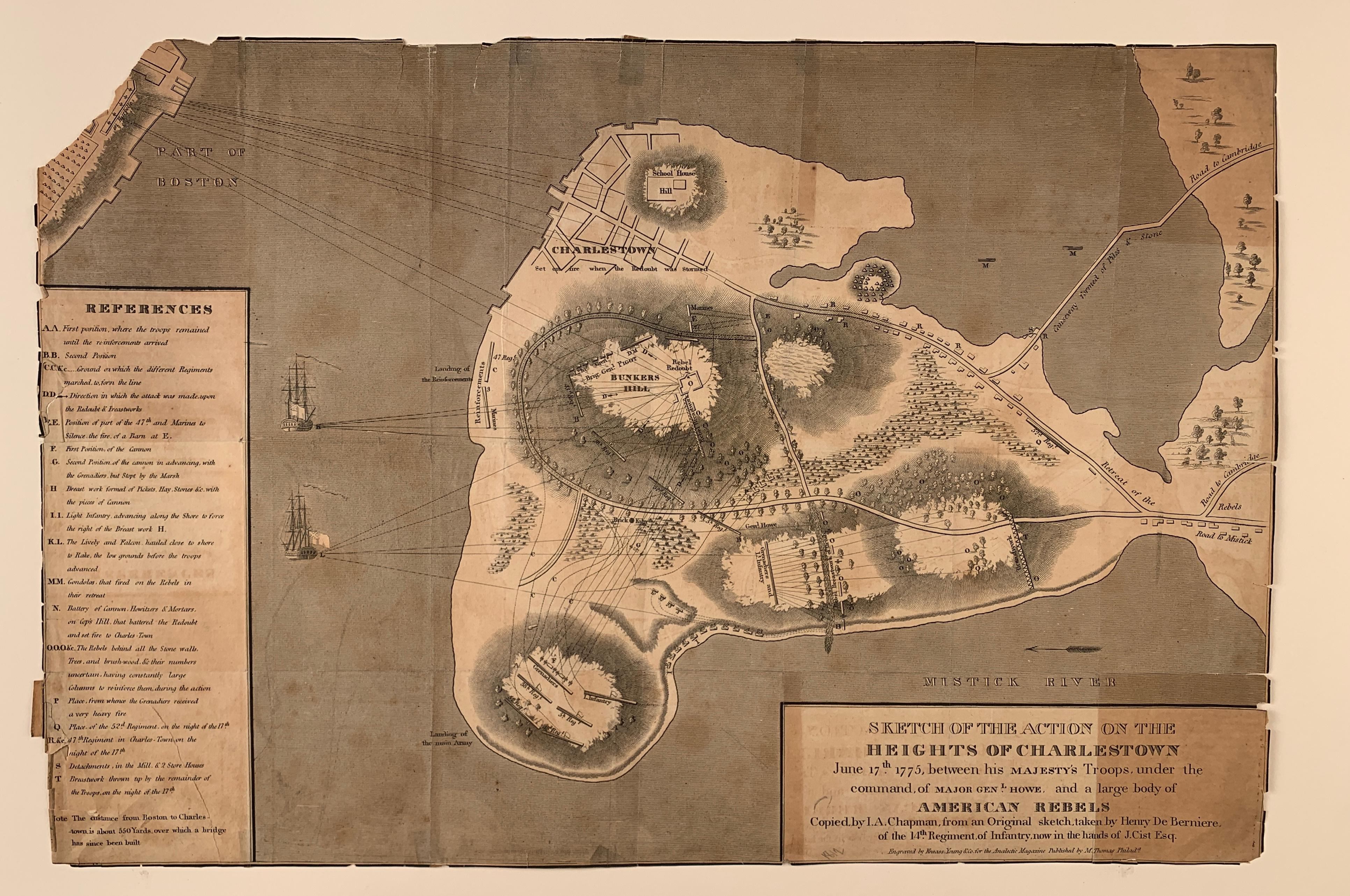 1818 Map of the Battle of Bunker Hill