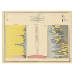 Antique Fiscal Chart of the United States by Walker, 1874