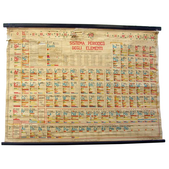 Periodic Table Of Elements Educational Scroll At 1stdibs