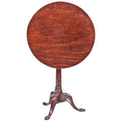 George III Tip Up Table