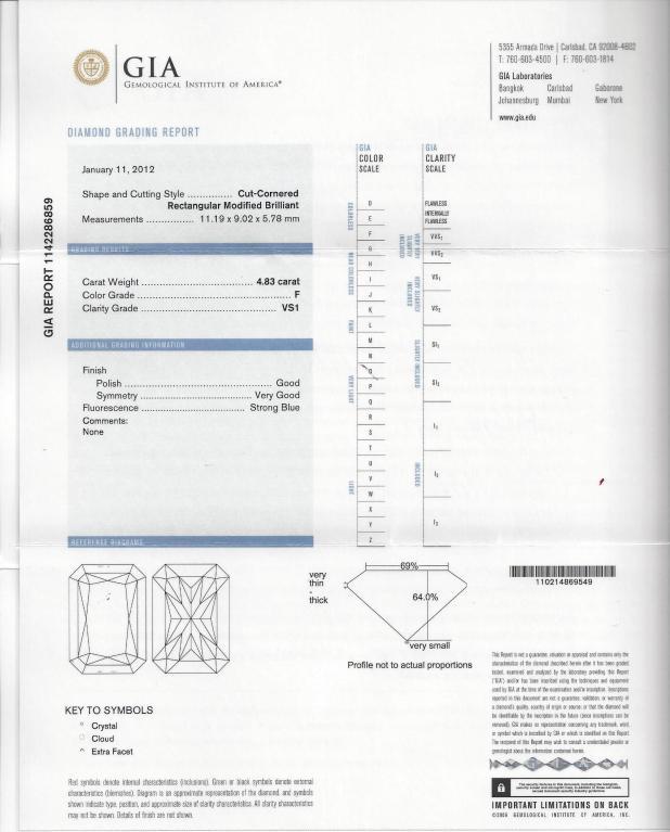 Cartier Diamond Platinum Three-Stone Ring GIA Certificate For Sale 5