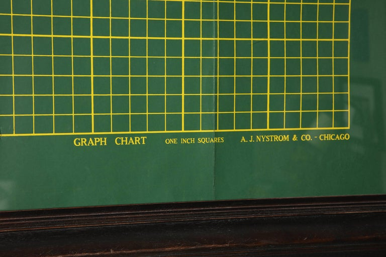 Framed Graph Chart In Excellent Condition For Sale In New York, NY