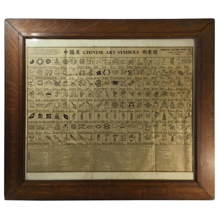 Antique Chinese Art Symbols Culture Chart Wall Hanging For Sale At