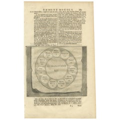 Antique Print of the Great Mogol by Valentijn, 1726