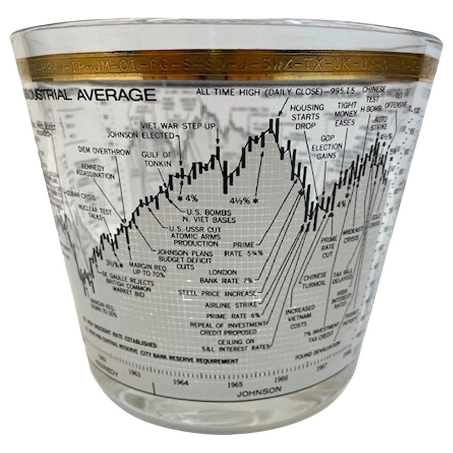 Vintage Cera Glass, Dow-Jones Industrial Average 1958-1968 Ice Bowl