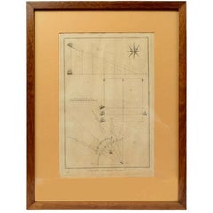 French Nautical Print of the Preparation for a Nautical Battle, 1860 circa