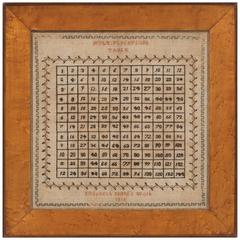 Rare Multiplication Table Needlework Sampler, England, 1816