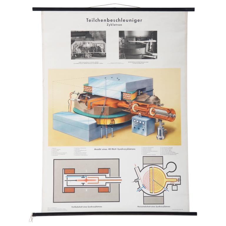 """Large Vintage School Teaching Chart """"Particle Accelerator"""""""