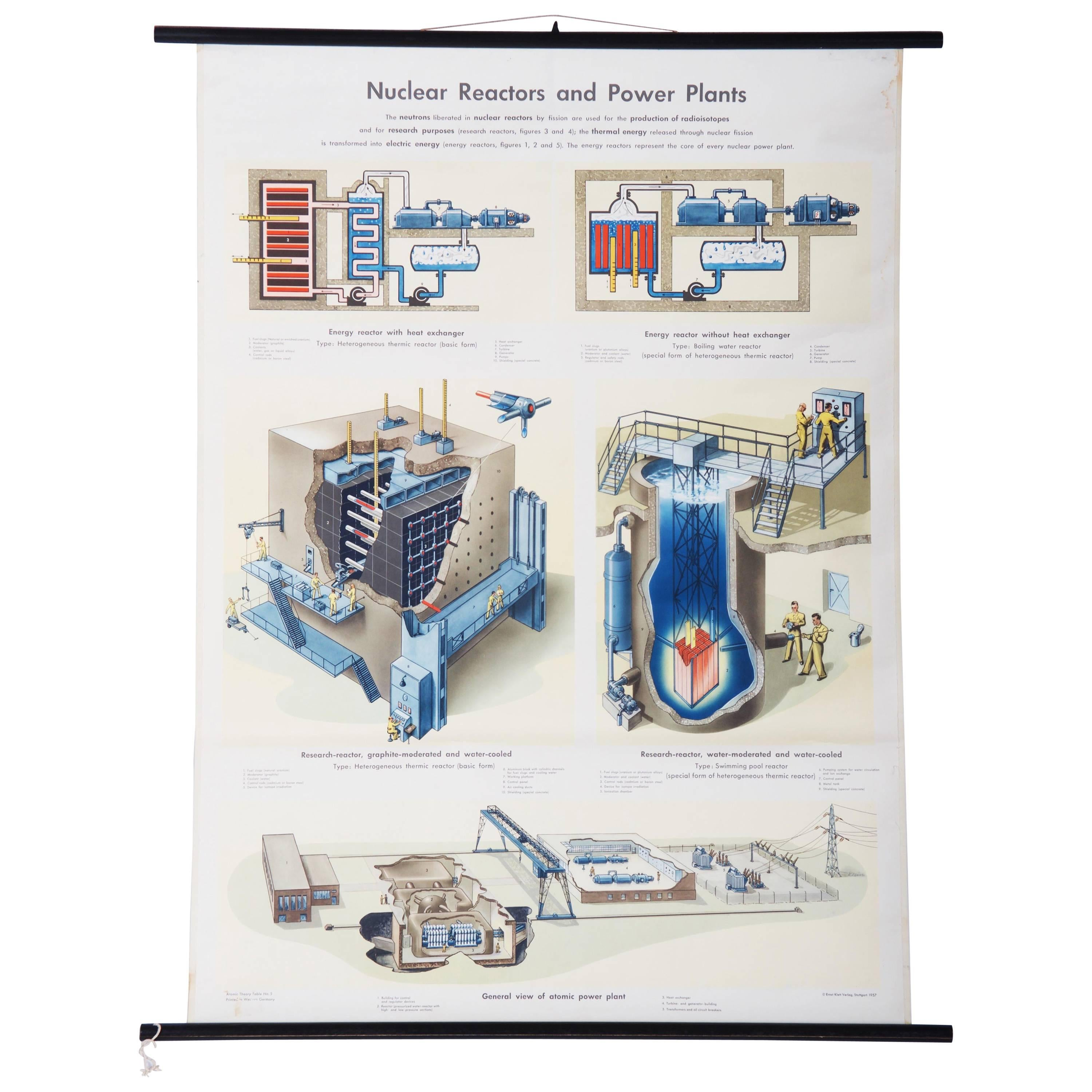Large Vintage School Teaching Chart Nuclear Reactors And Power Plant Diagram Boiling Water Reactor Plants For Sale At 1stdibs