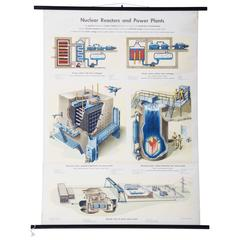 """Large Vintage School Teaching Chart """"Nuclear Reactors and Power Plants"""""""