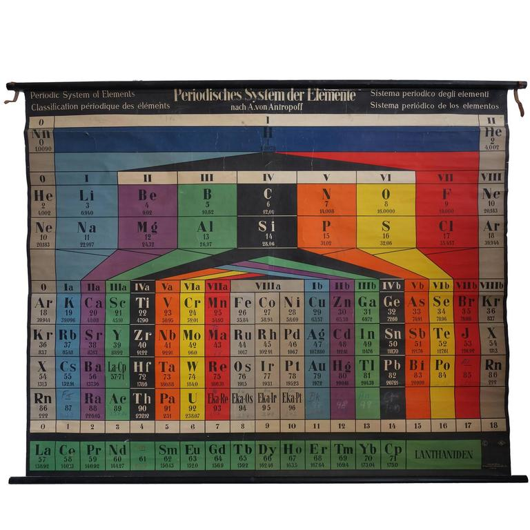 Ordinaire Large Vintage Wall Chart, Periodic Table, U0027System Of Elementsu0027, Germany,