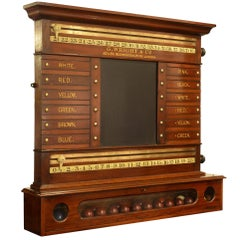 Victorian Late Pool and Billiards Scoreboard