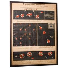 Framed Vintage French Chart of Atoms and Nuclear Transmutation circa 1950