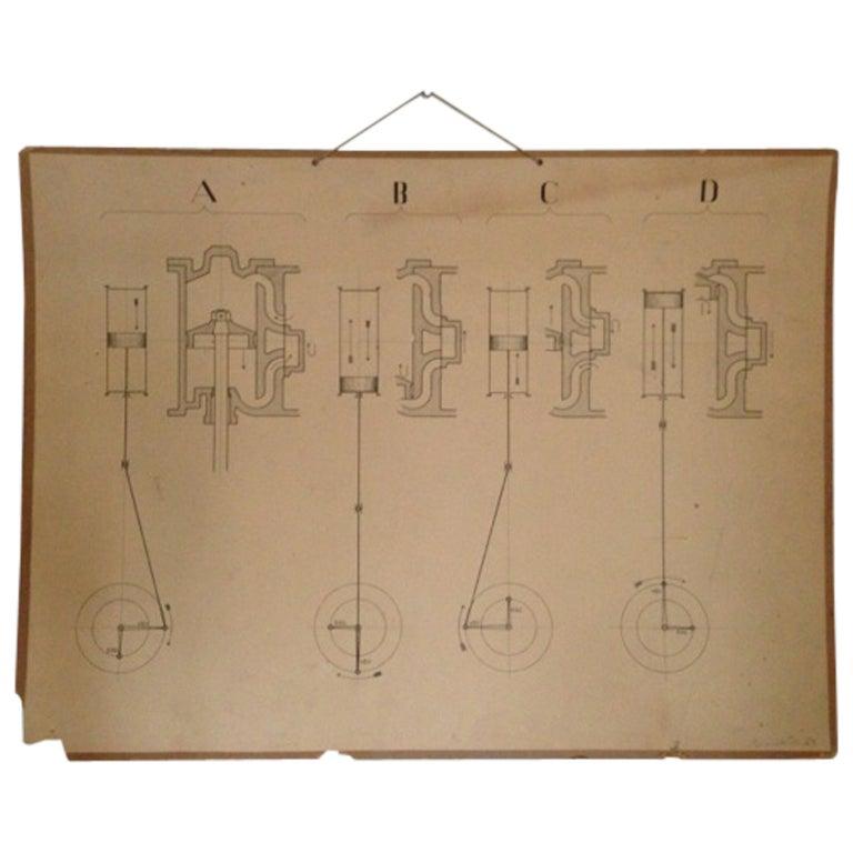 Vintage Swedish Engineering Chart Poster