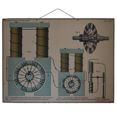 Vintage Swedish Engineering Educational Diagram Poster