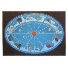 Circa 1930 Canvas Astrology Banner