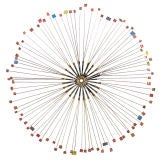 Large Starburst Wall Sculpture with Colorful Enamel by DeGroot