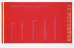 Barnett Newman Chronology of Work