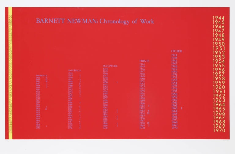 David Diao Abstract Print - Barnett Newman Chronology of Work
