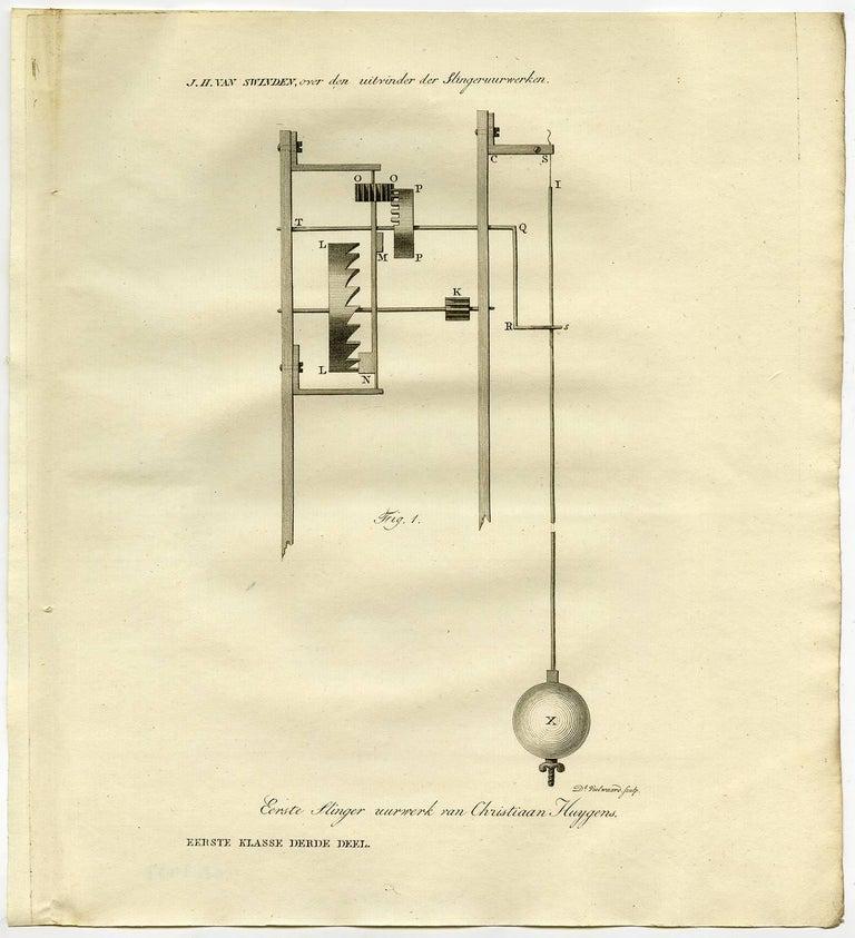 Verhandeling over Huygens, als uitvinder der slinger-uurwerken [...].