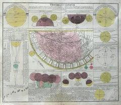 Theoria Eclipsium,Atlas Novus Coelestis Johanne Dopplemayr 1742 engraving