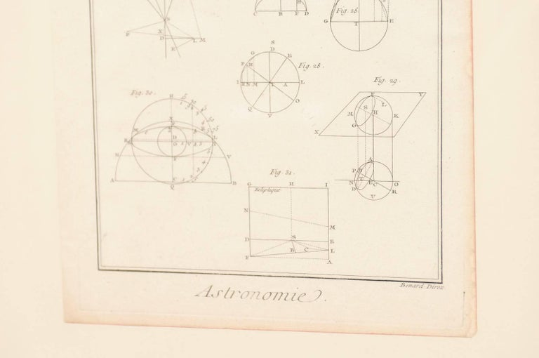 Wood Pair of 18th Century French Framed Bernard Direx Astronomy / Geometric Rendering For Sale