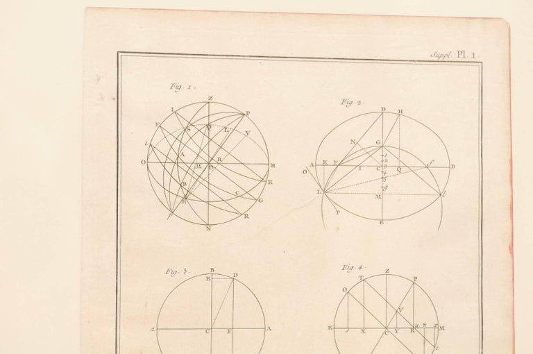 Pair of 18th Century French Framed Bernard Direx Astronomy / Geometric Rendering For Sale 2