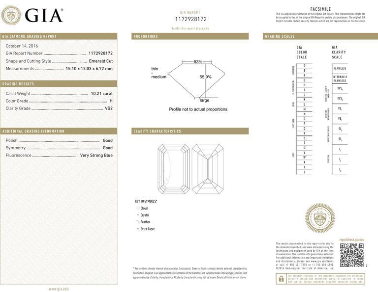 GIA Certified 10.21 Carat Emerald Cut Diamond Engagement Ring 5