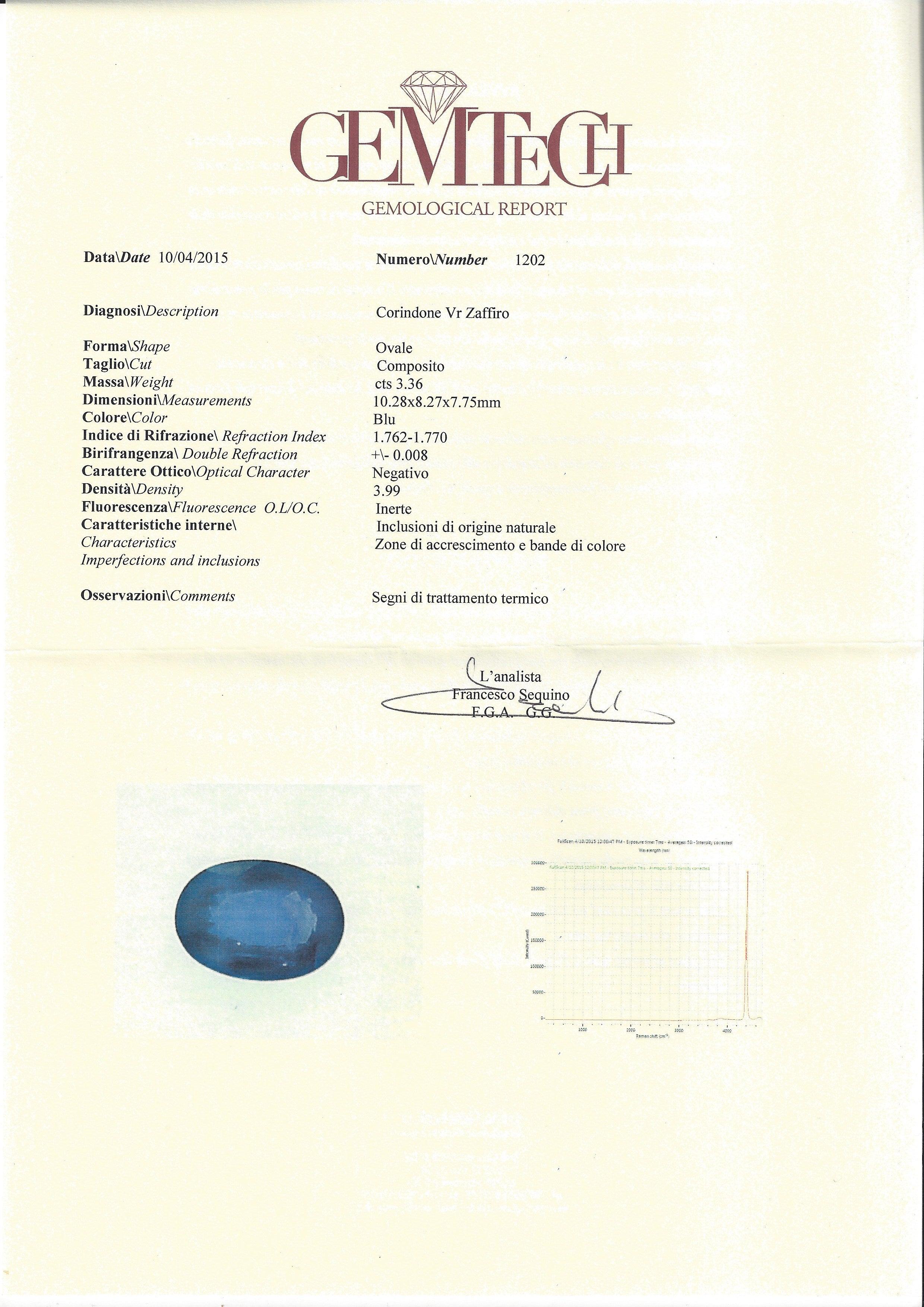 GemTech Certified 3 36 Carat Blue Sapphire 1 14 Carat Diamond White Gold  Ring