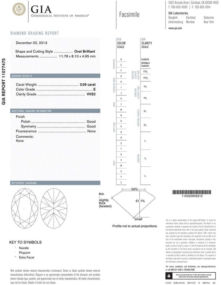 Tiffany & Co. 3.09 Carat Oval-Cut Diamond Engagement Ring 2