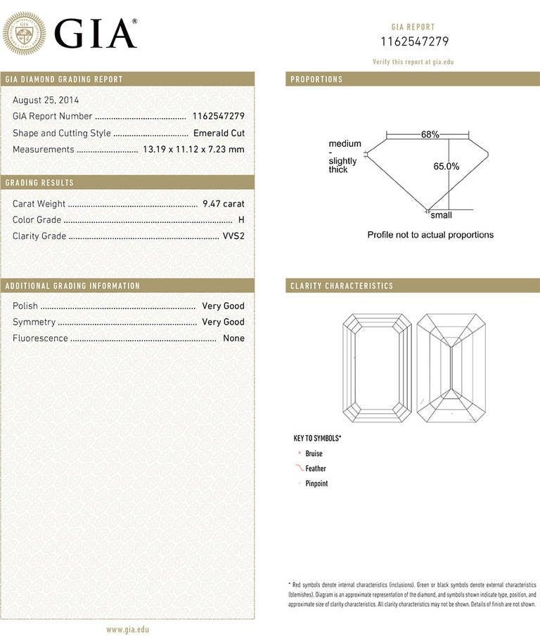 9.47 Carat Emerald-Cut Diamond Engagement Ring 2