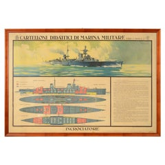 Didactic Poster Dated Back to 1929