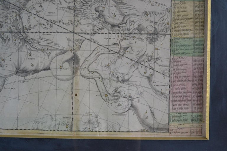 Engravings Celestial Charts, Cartographer, Astronomer Doppelmayr from 1740 For Sale 8