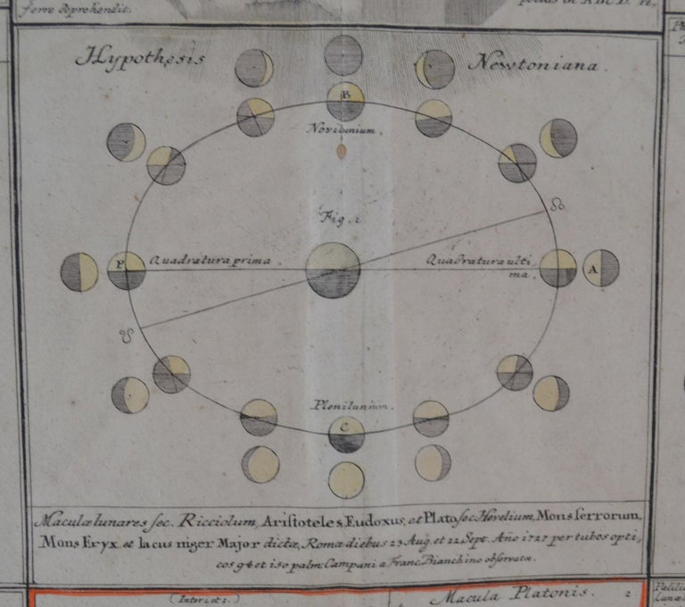 Paper Engravings Celestial Charts, Cartographer, Astronomer Doppelmayr from 1740 For Sale