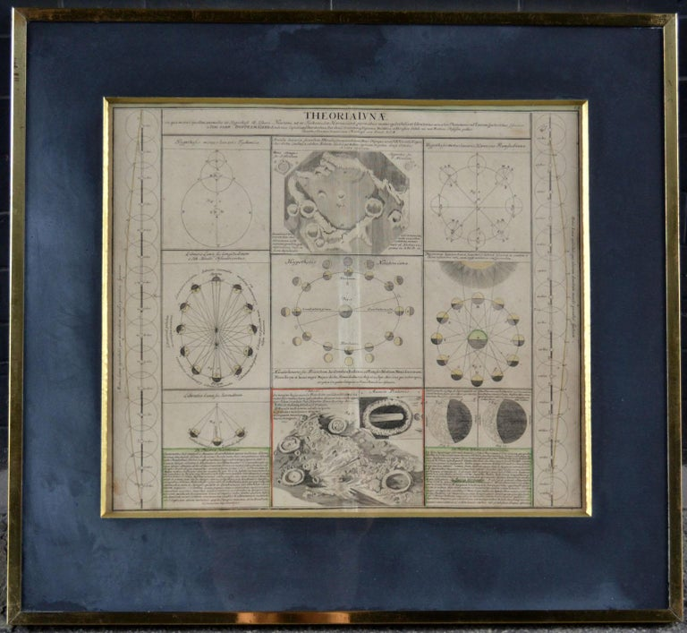 Engravings Celestial Charts, Cartographer, Astronomer Doppelmayr from 1740 For Sale 2