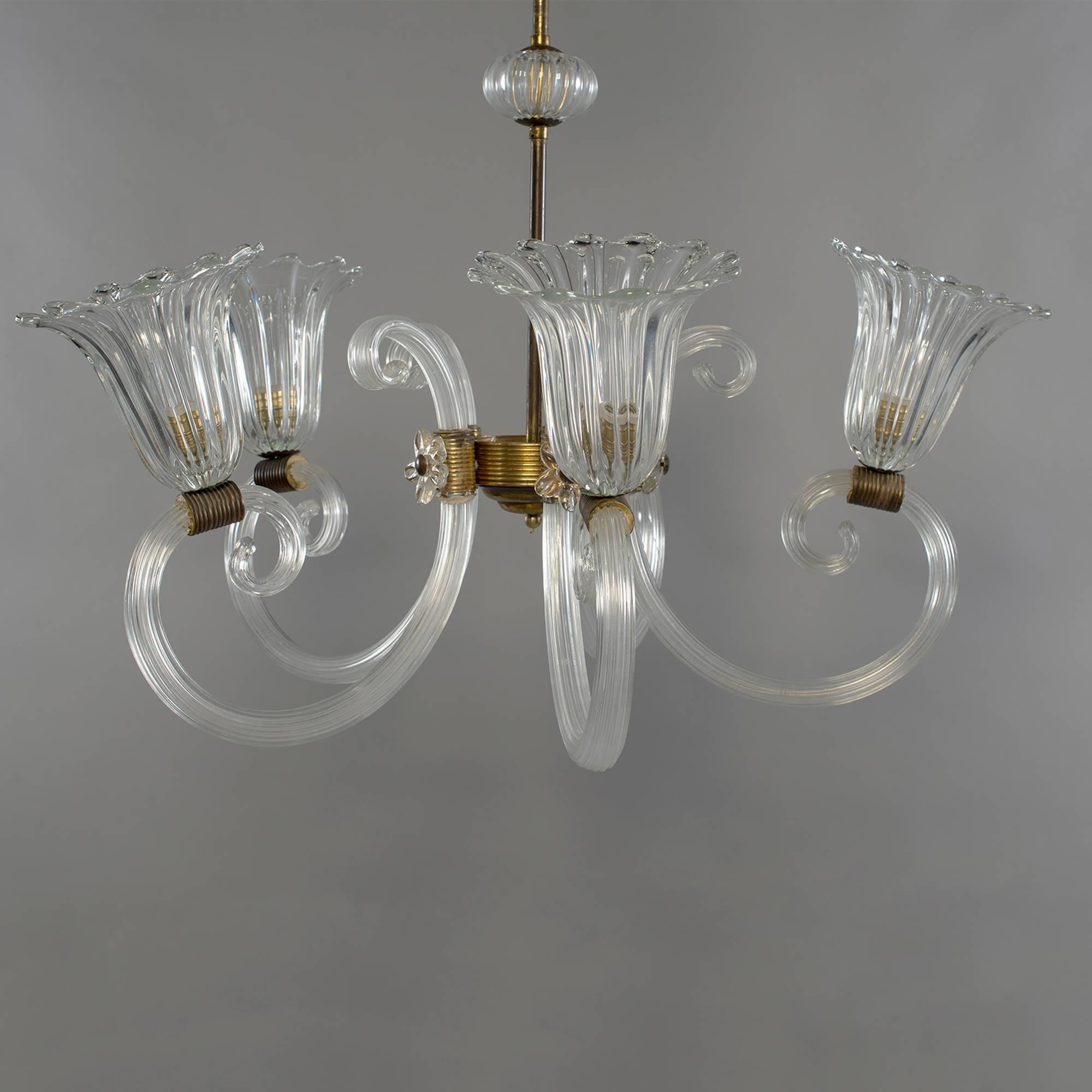 arts art for antique lighting aesthetic chandelier sake gas
