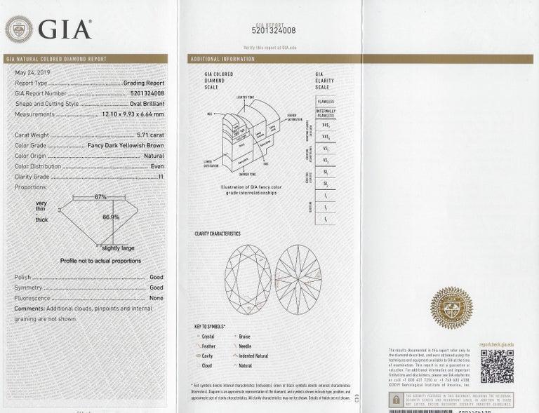 Fancy Dark Brown 6.91 Carat Diamond 18 Karat Two-Tone Gold Engagement Ring GIA For Sale 5