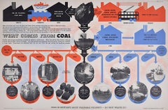 FHK Henrion Original Poster What Comes from Coal HMSO Ministry of Fuel & Power