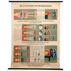 German Scientific Radiation Protection Safety Chart