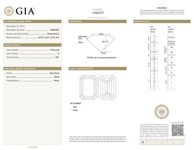 Women's GIA Certified 1.50 Emerald Cut Diamond E/VS1 Platinum Baguette Ring For Sale
