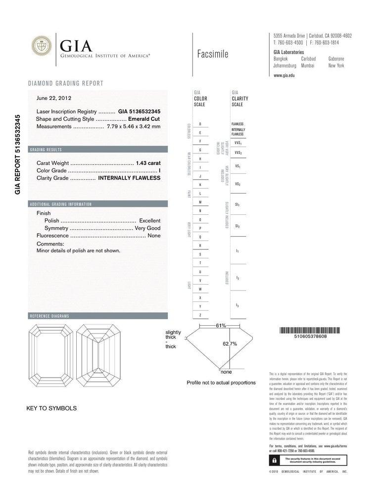 GIA Certified 1.43 Carat I IF Emerald Cut Halo Diamond Engagement Ring 6