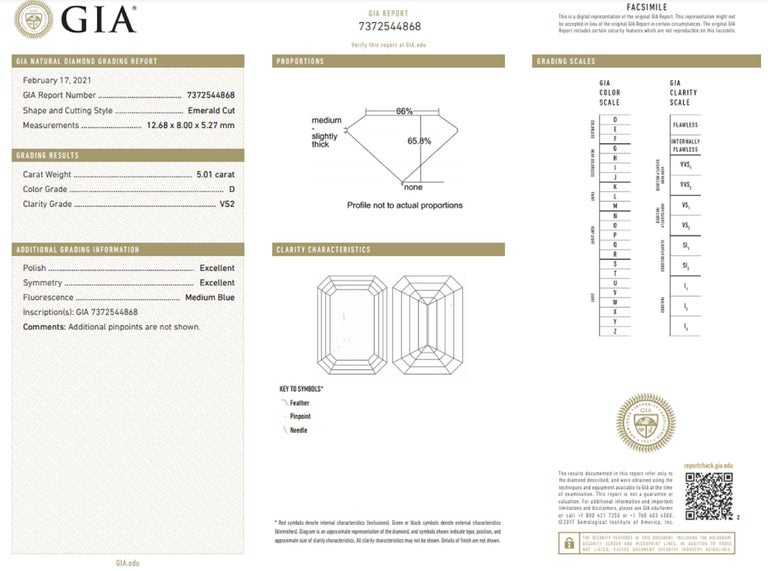 GIA Certified 5.75 Carat Emerald Cut Diamond Platinum Ring VS2 Clarity D Color In New Condition For Sale In Rome, IT