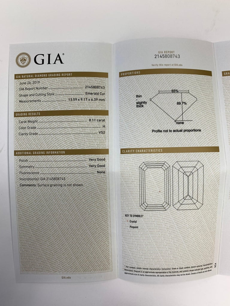 GIA Certified 8.11 Carat Natural Emerald Cut Diamond H VS2 PLT Engagement Ring In Excellent Condition For Sale In Los Angeles, CA