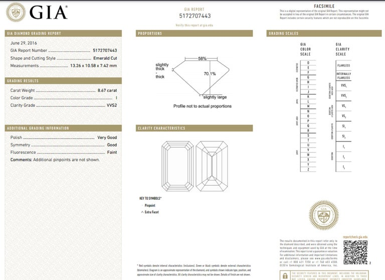GIA Certified 8.67 Carat Emerald Cut Diamond Ring VVS1 Clarity  In New Condition For Sale In Rome, IT