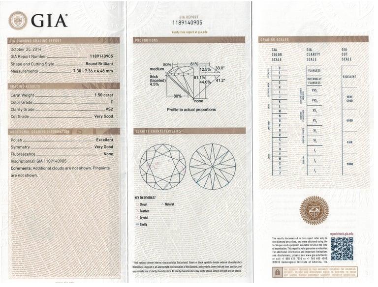 GIA Certified Solitaire 1.50 ct F VS2 Round Brilliant Cut Diamond halo Pendant  For Sale 1