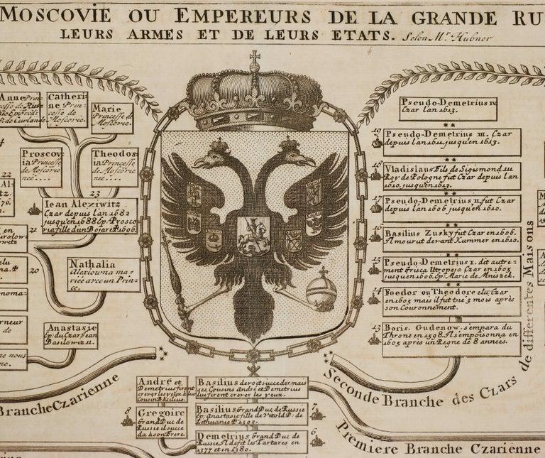 Genealogie des Czars ou Empereurs de Moscovie de la Grande Russie - Baroque Print by Henri-Abraham Chatelain